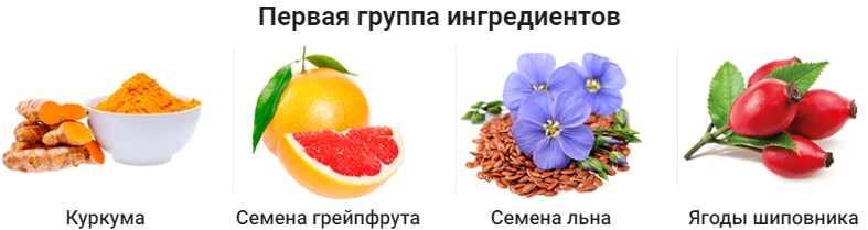 Состав КетоФорм