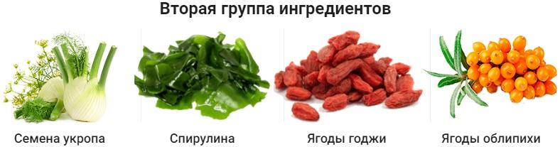 Состав препарата KetoForm